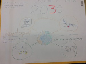 2030education