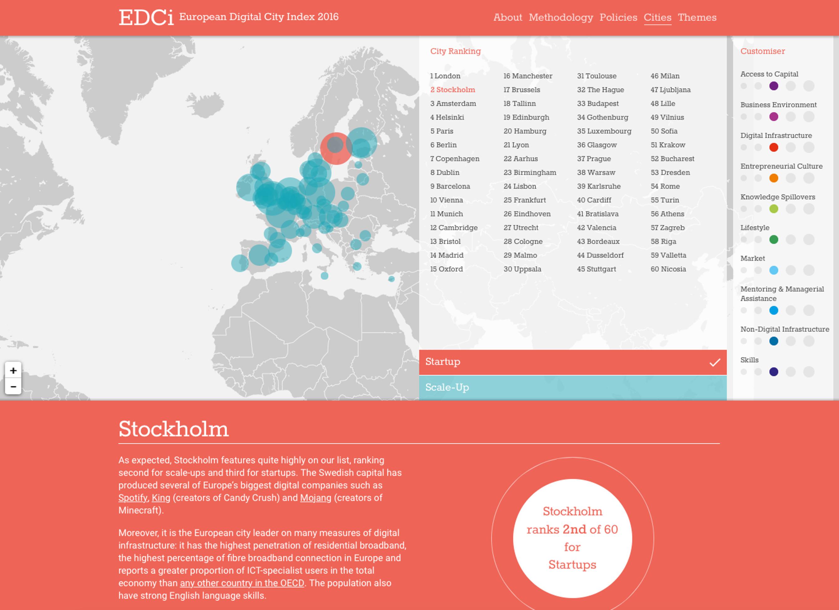 EDCi European Digital City Index 2016
